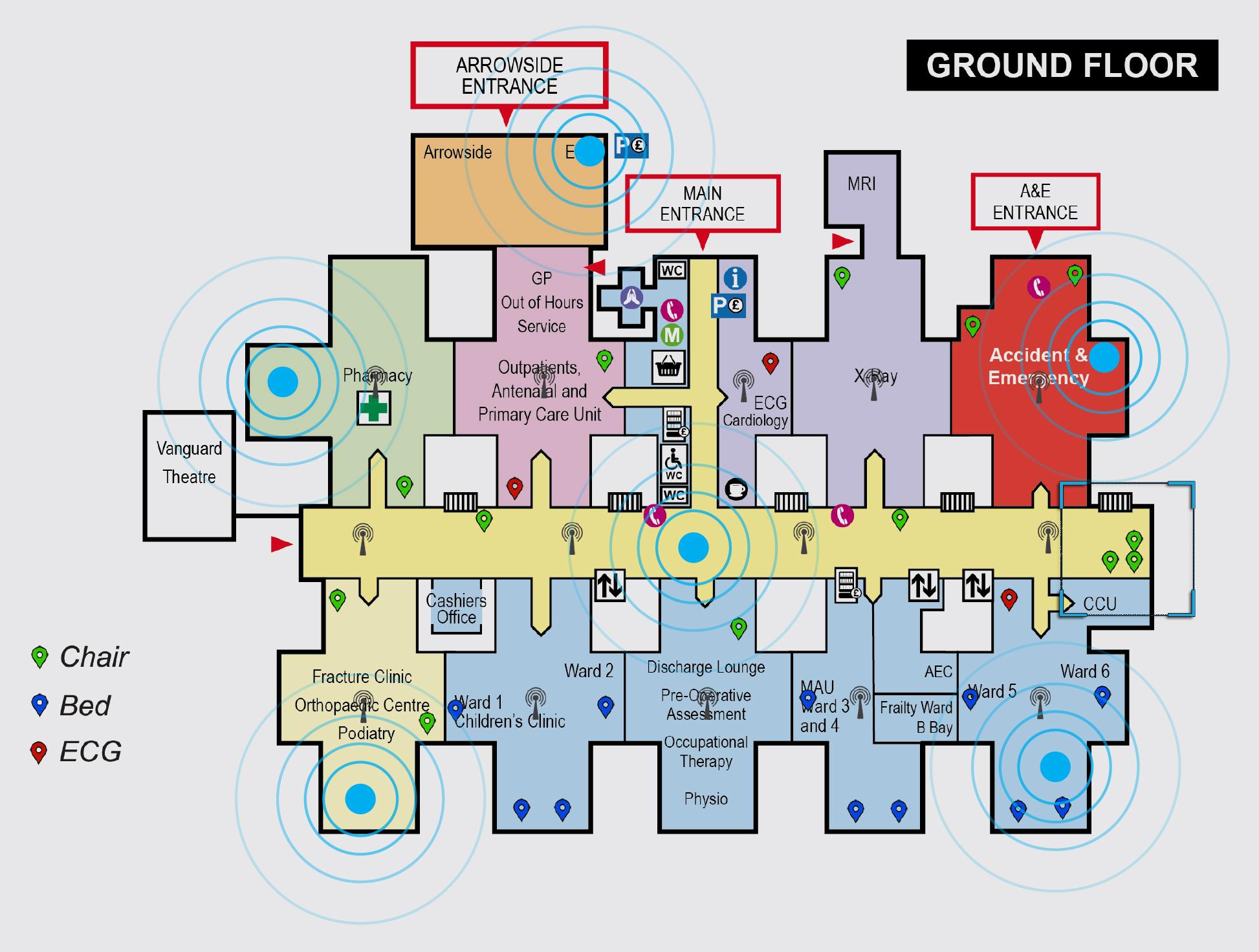 equipment management system
