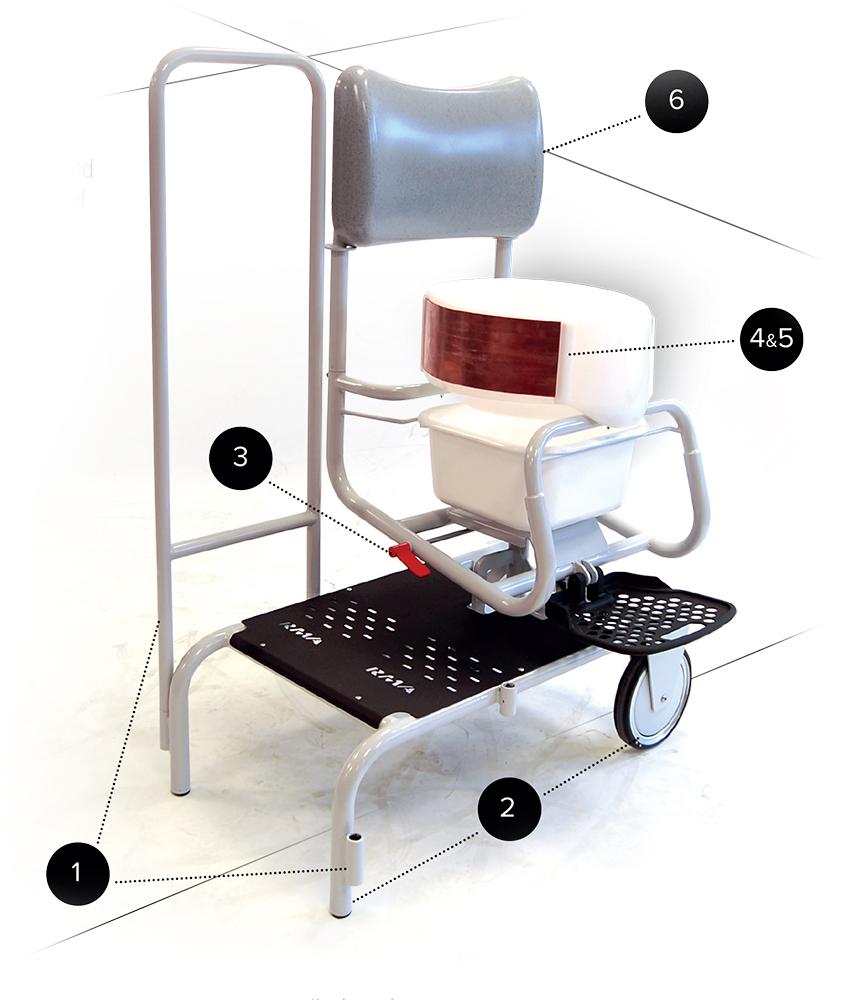 Proctogram Chair